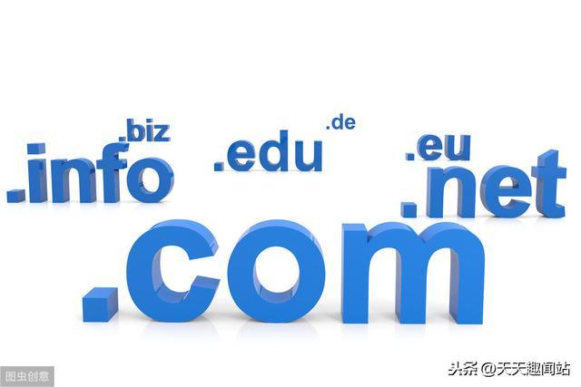 域名是什么?为什么域名是www开头?