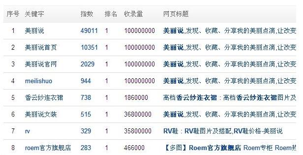 网站流量来源seo数据分析
