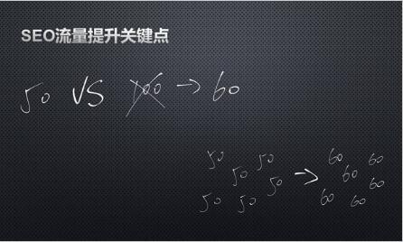 个人对seo概念的理解